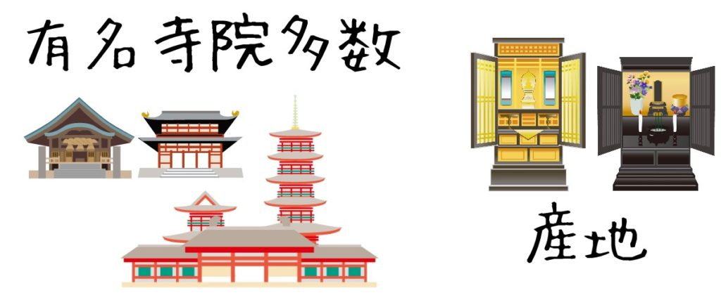 大阪府は大阪仏壇の産地