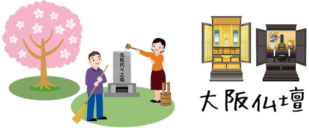 大阪は大阪仏壇の産地で北大阪には墓地が豊富